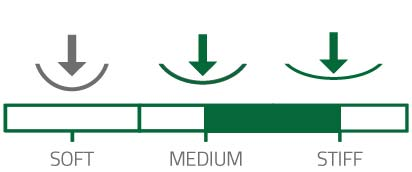 Medium / Stiff