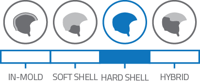 Hard Shell