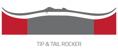 Tip & Tail Rocker