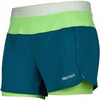 Deep Teal / Vibrant Green Marmot Pulse Short Womens